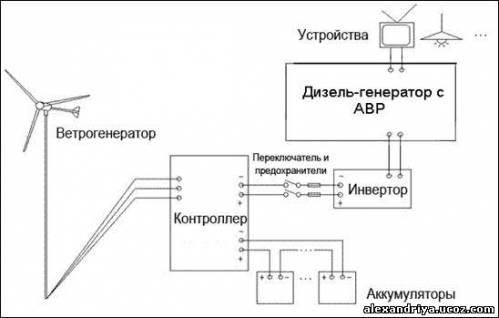 схема подключения авр к генератору.
